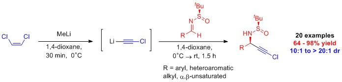 alkyne scheme